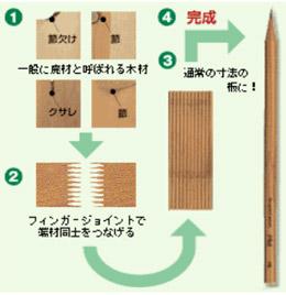 kimonogatari.jpg