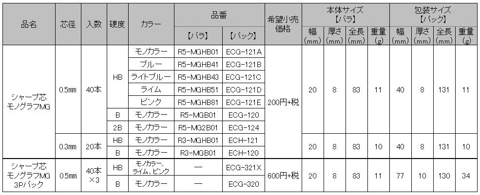 20151005_monographone_9