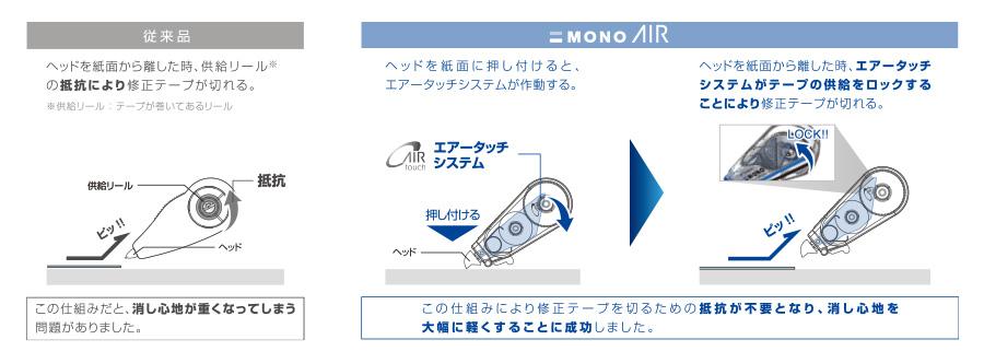 修正テープ モノエアーの用途